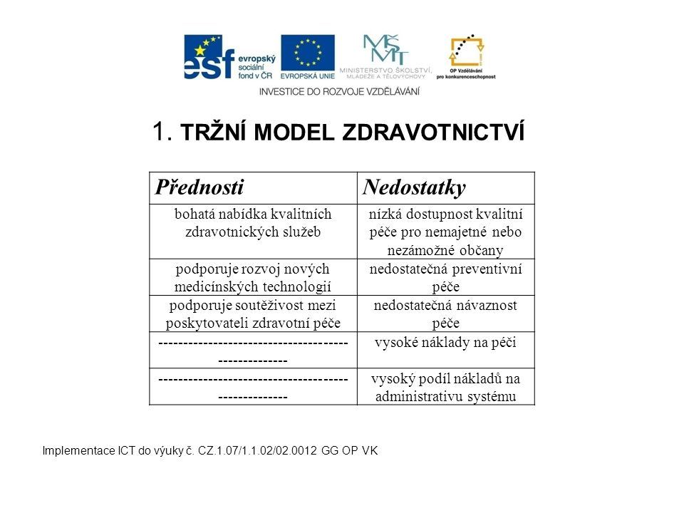 1. TRŽNÍ MODEL ZDRAVOTNICTVÍ Implementace ICT do výuky č. CZ.1.07/1.1.02/02.0012 GG OP VK PřednostiNedostatky bohatá nabídka kvalitních zdravotnických