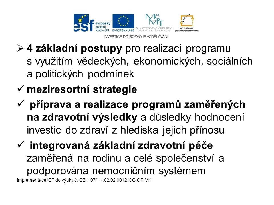  4 základní postupy pro realizaci programu s využitím vědeckých, ekonomických, sociálních a politických podmínek meziresortní strategie příprava a re