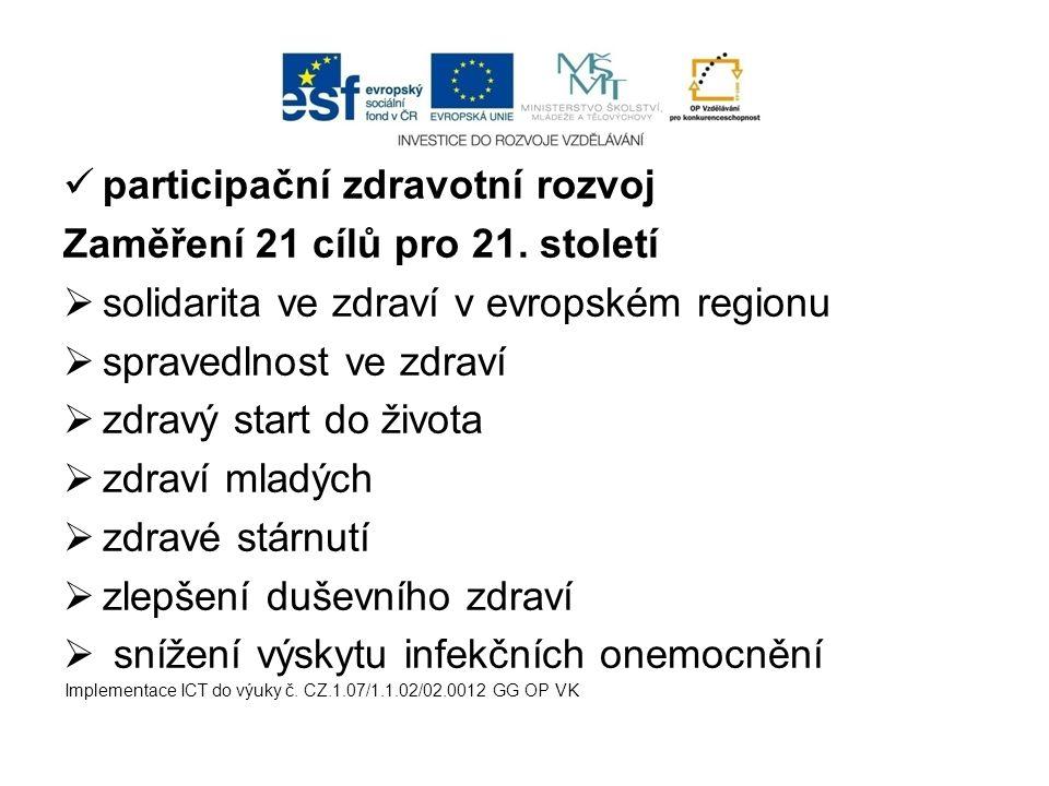 participační zdravotní rozvoj Zaměření 21 cílů pro 21. století  solidarita ve zdraví v evropském regionu  spravedlnost ve zdraví  zdravý start do ž