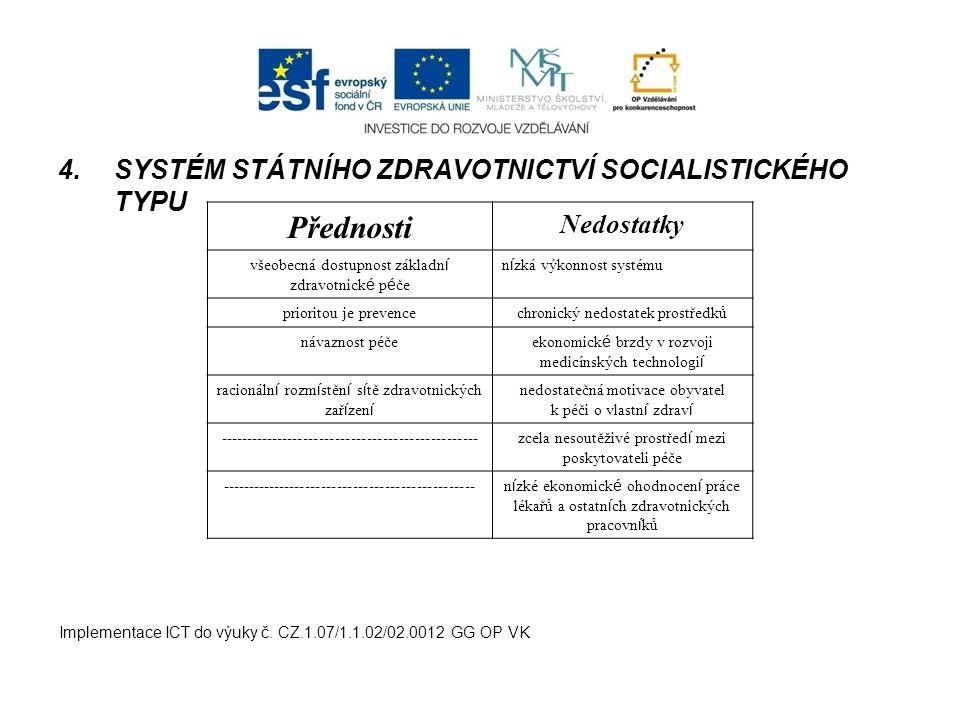 4.SYSTÉM STÁTNÍHO ZDRAVOTNICTVÍ SOCIALISTICKÉHO TYPU Implementace ICT do výuky č. CZ.1.07/1.1.02/02.0012 GG OP VK Přednosti Nedostatky všeobecná dostu