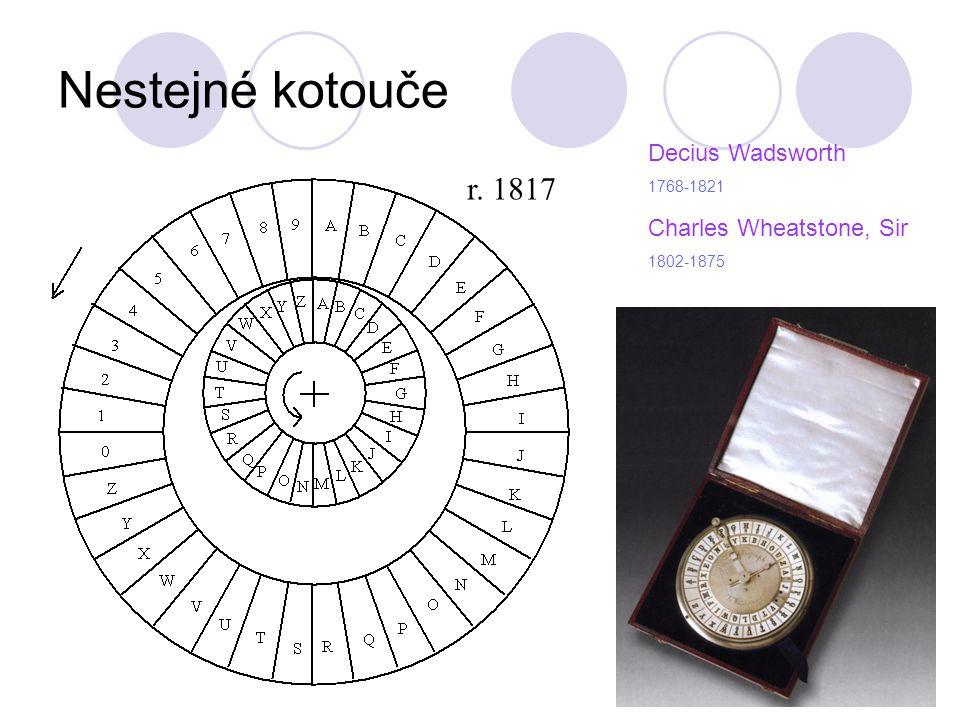 Nestejné kotouče r. 1817 Decius Wadsworth 1768-1821 Charles Wheatstone, Sir 1802-1875