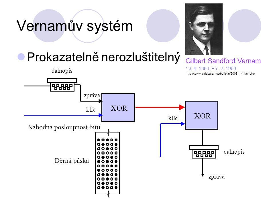 Vernamův systém XOR zpráva dálnopis XOR klíč dálnopis zpráva klíč Náhodná posloupnost bitů Děrná páska Gilbert Sandford Vernam * 3. 4. 1890, + 7. 2. 1