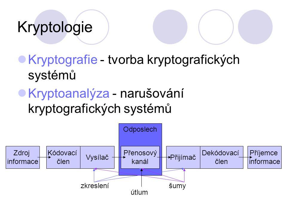 Odposlech Kryptologie Kryptografie - tvorba kryptografických systémů Kryptoanalýza - narušování kryptografických systémů Zdroj informace Dekódovací čl