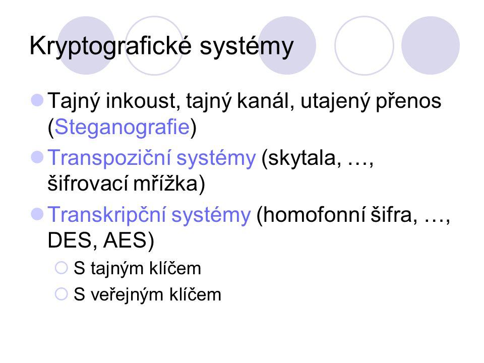 Advanced Encryption Standard Veřejná soutěž vyhlášena: 2.
