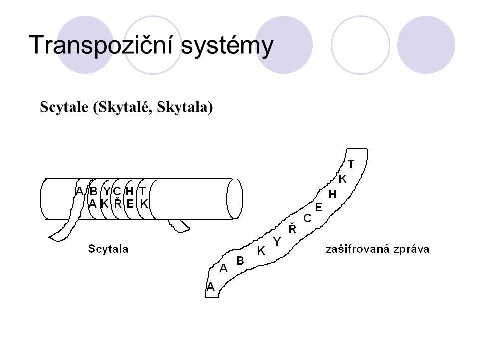 Jednoduchá transpozice hesloZLATABRANA pořadí10619258374 otevřená zprávaKLOKANPRIL ETIVPROSIN CIXXXXXXXX Šifrovaná zpráva se obvykle rozděluje do pětipísmenných skupin a zní: OARLN LIPKK IPSNR TIRVE XXXXX IXXXC