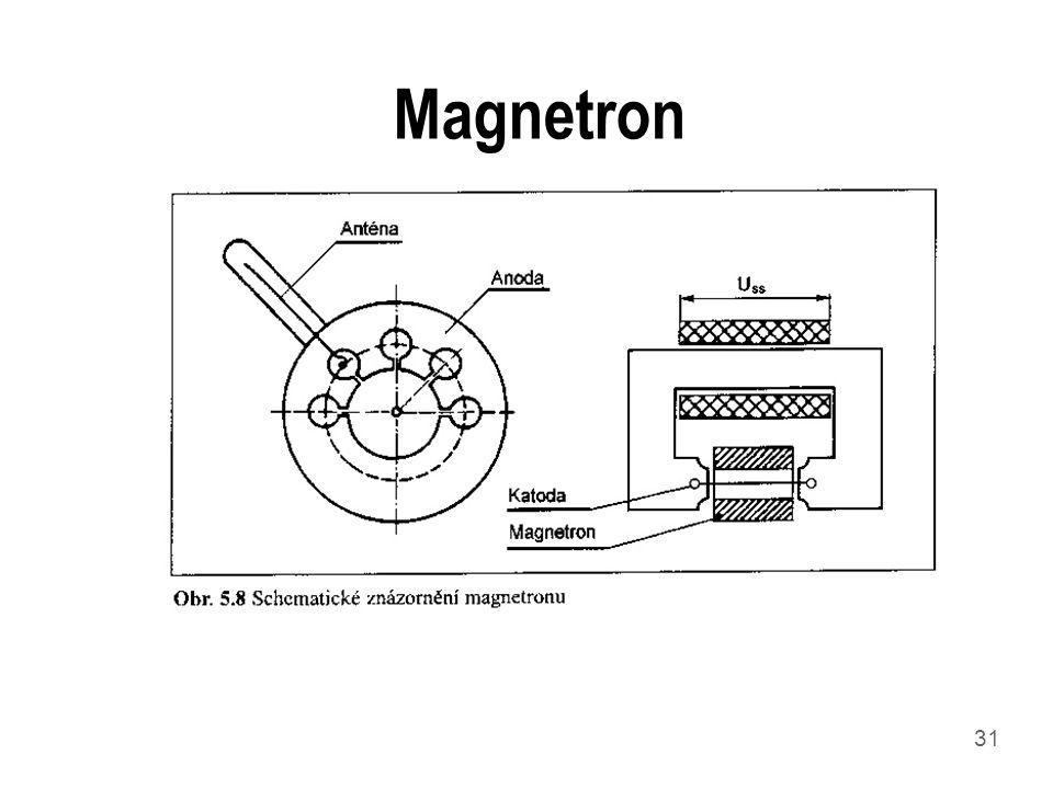 31 Magnetron