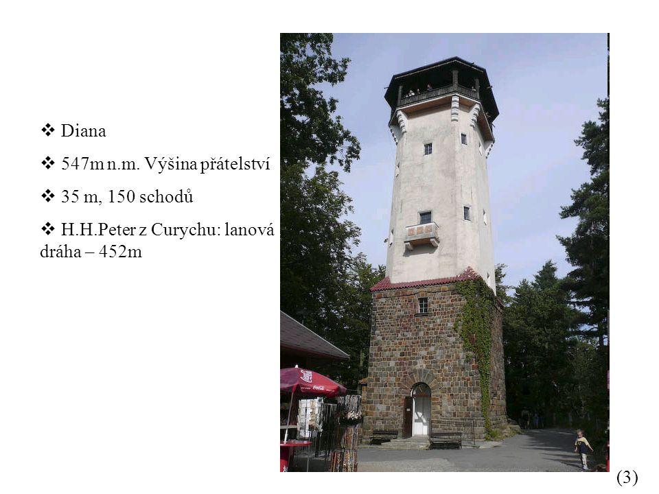  (15) archiv autora  (16) http://www.spaarch.cz/cz/?page_id=9  (17) http://foto.mapy.cz/34427-Antonin-Dvorak  (18) http://www.rozhlas.cz/priroda/parkyzahrady/_zprava/626583  (19) archiv autora  (20) archiv autora  (21)http://cs.wikipedia.org/wiki/Al%C5%BEb%C4%9Bta_Bavorsk%C3% A1  (22) http://www.kvinfo.eu/es/ubytovani?objektid=208  (23) archiv autora