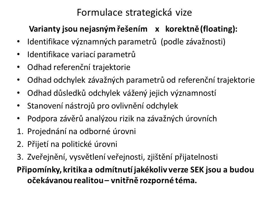 Formulace strategická vize Varianty jsou nejasným řešením x korektně (floating): Identifikace významných parametrů (podle závažnosti) Identifikace var