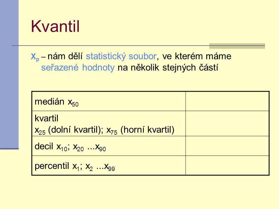 Kvantil X p – nám dělí statistický soubor, ve kterém máme seřazené hodnoty na několik stejných částí medián x 50 kvartil x 25 (dolní kvartil); x 75 (h