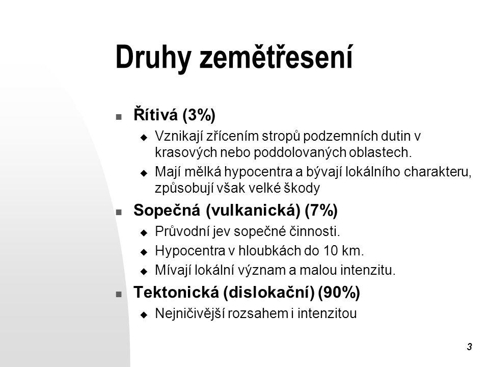 3 Druhy zemětřesení Řítivá (3%)  Vznikají zřícením stropů podzemních dutin v krasových nebo poddolovaných oblastech.  Mají mělká hypocentra a bývají