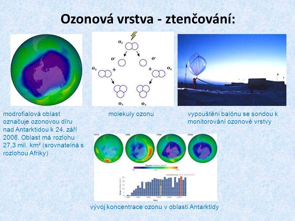 Ozonová vrstva - ztenčování: modrofialová oblast označuje ozonovou díru nad Antarktidou k 24. září 2006. Oblast má rozlohu 27,3 mil. km² (srovnatelná
