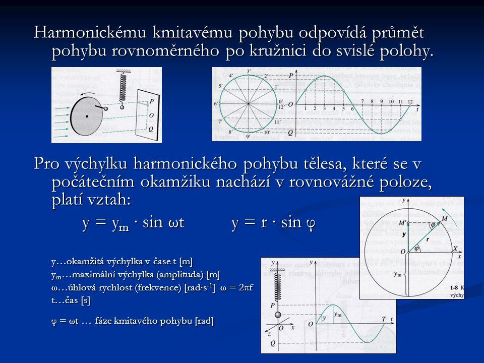 Harmonickému kmitavému pohybu odpovídá průmět pohybu rovnoměrného po kružnici do svislé polohy.