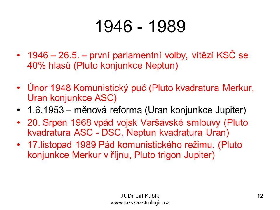 JUDr. Jiří Kubík www.ceskaastrologie.cz 12 1946 - 1989 1946 – 26.5. – první parlamentní volby, vítězí KSČ se 40% hlasů (Pluto konjunkce Neptun) Únor 1