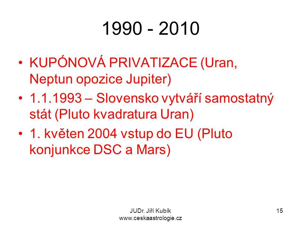JUDr. Jiří Kubík www.ceskaastrologie.cz 15 1990 - 2010 KUPÓNOVÁ PRIVATIZACE (Uran, Neptun opozice Jupiter) 1.1.1993 – Slovensko vytváří samostatný stá