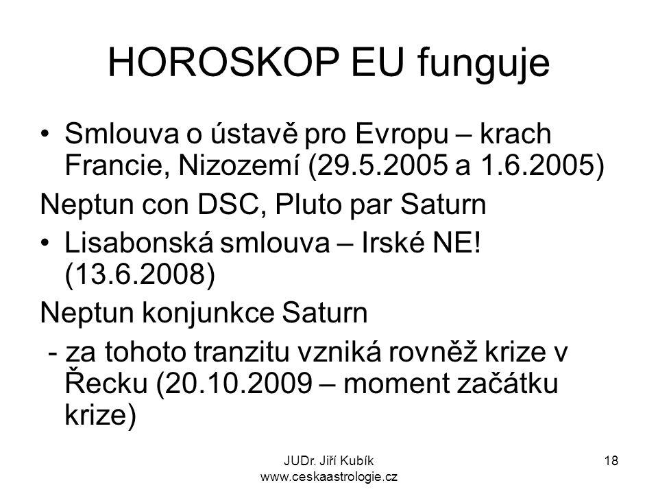 JUDr. Jiří Kubík www.ceskaastrologie.cz 18 HOROSKOP EU funguje Smlouva o ústavě pro Evropu – krach Francie, Nizozemí (29.5.2005 a 1.6.2005) Neptun con