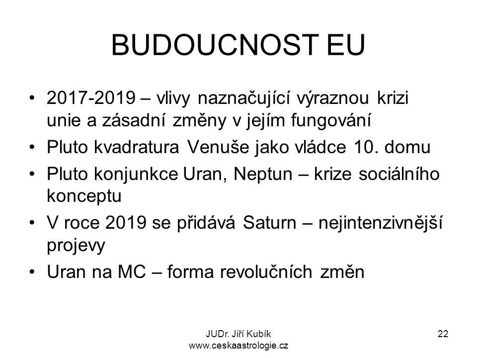 JUDr. Jiří Kubík www.ceskaastrologie.cz 22 BUDOUCNOST EU 2017-2019 – vlivy naznačující výraznou krizi unie a zásadní změny v jejím fungování Pluto kva