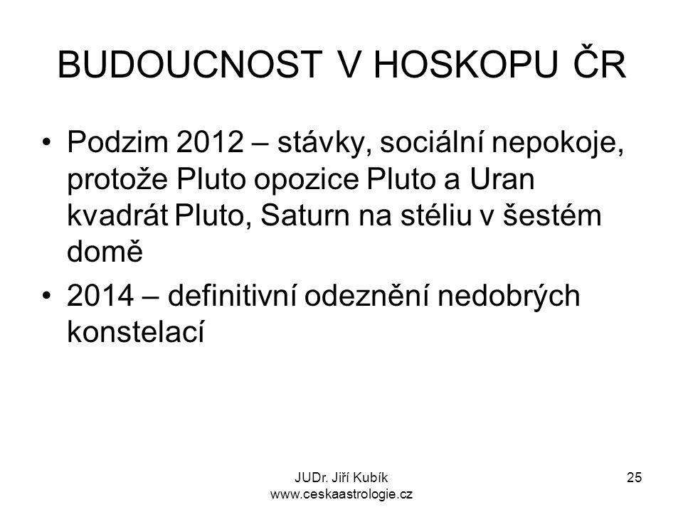 JUDr. Jiří Kubík www.ceskaastrologie.cz 25 BUDOUCNOST V HOSKOPU ČR Podzim 2012 – stávky, sociální nepokoje, protože Pluto opozice Pluto a Uran kvadrát