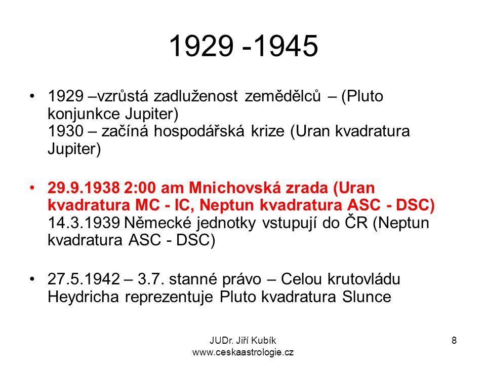 8 1929 -1945 1929 –vzrůstá zadluženost zemědělců – (Pluto konjunkce Jupiter) 1930 – začíná hospodářská krize (Uran kvadratura Jupiter) 29.9.1938 2:00