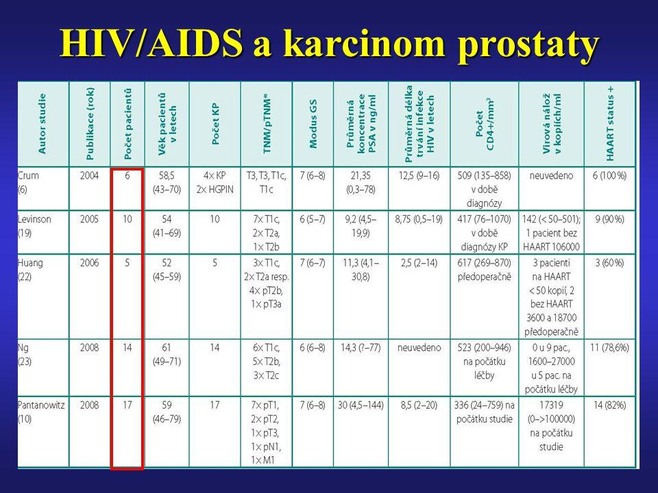 HIV/AIDS a karcinom prostaty