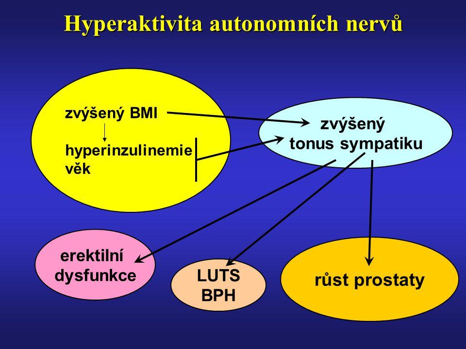 mikční příznaky (obstrukční)plnící příznaky (iritační) oddálený začátek močenínaléhavé nucení na močení slabý a pomalý proud moči(urgence) namáhavé, obtížné močeníčasté nucení ve dne prodloužené močení(polakisurie) přerušované močeníčasté močení v nocí (nykturie) odkapávání moči po vymočeníinkontinence zadržování moči v měchýřibolesti v podbřišku pocit neúplně vyprázdněného měchýře (postmikční reziduum) Klinické příznaky - BPH