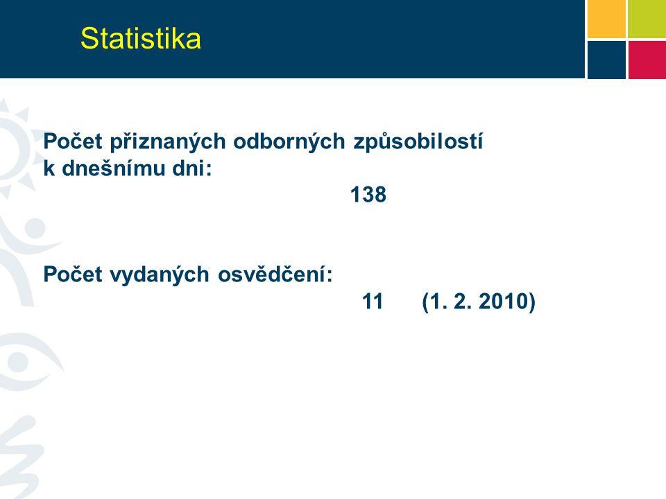 Statistika Počet přiznaných odborných způsobilostí k dnešnímu dni: 138 Počet vydaných osvědčení: 11 (1. 2. 2010)