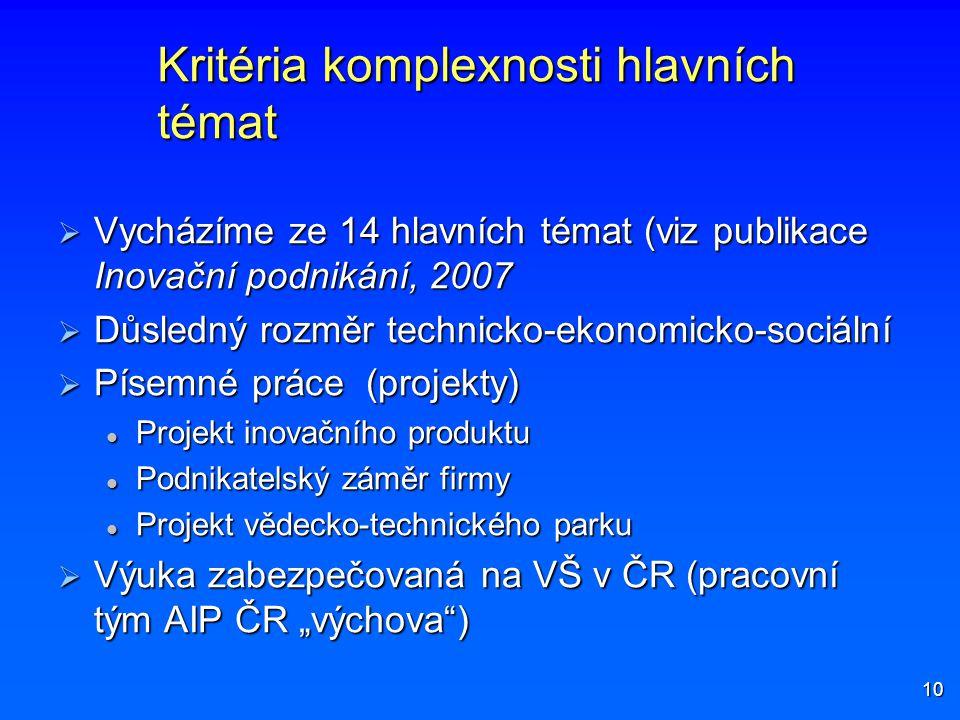 Kritéria komplexnosti hlavních témat  Vycházíme ze 14 hlavních témat (viz publikace Inovační podnikání, 2007  Důsledný rozměr technicko-ekonomicko-s