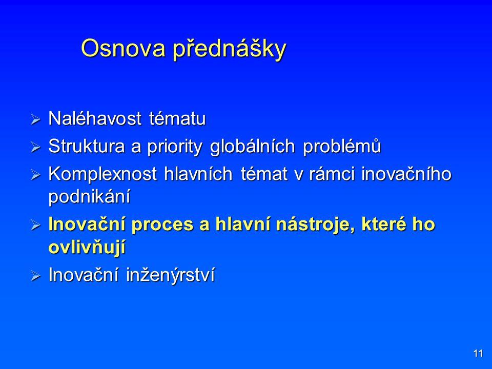 11 Osnova přednášky  Naléhavost tématu  Struktura a priority globálních problémů  Komplexnost hlavních témat v rámci inovačního podnikání  Inovačn