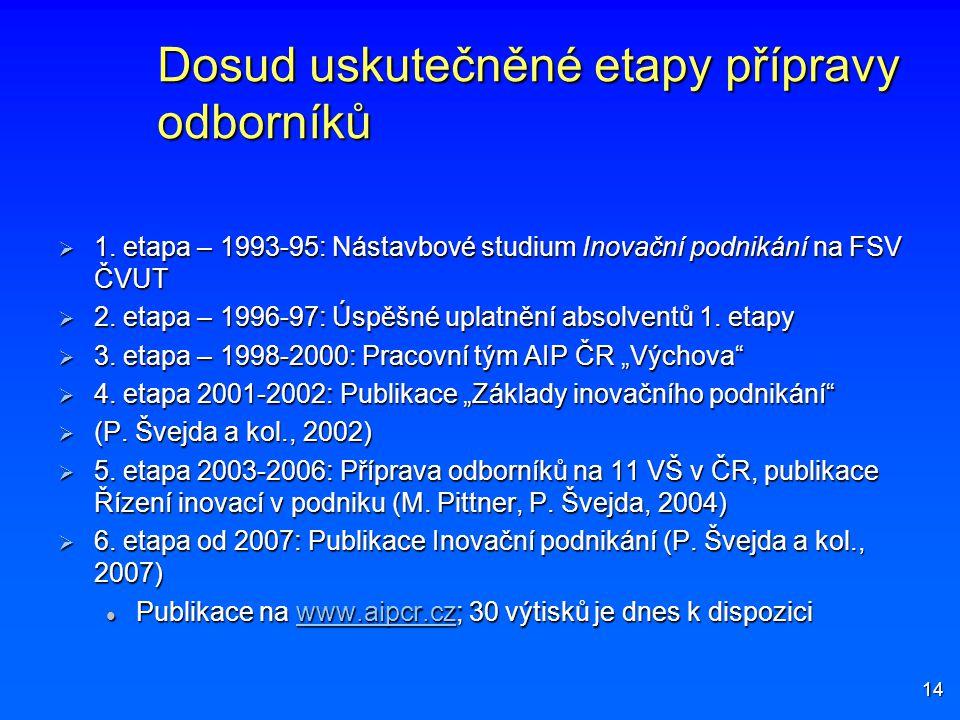 14 Dosud uskutečněné etapy přípravy odborníků  1. etapa – 1993-95: Nástavbové studium Inovační podnikání na FSV ČVUT  2. etapa – 1996-97: Úspěšné up