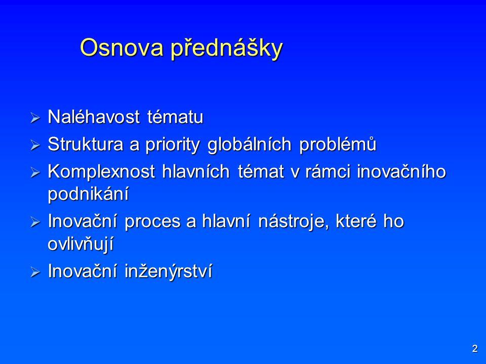 2 Osnova přednášky  Naléhavost tématu  Struktura a priority globálních problémů  Komplexnost hlavních témat v rámci inovačního podnikání  Inovační