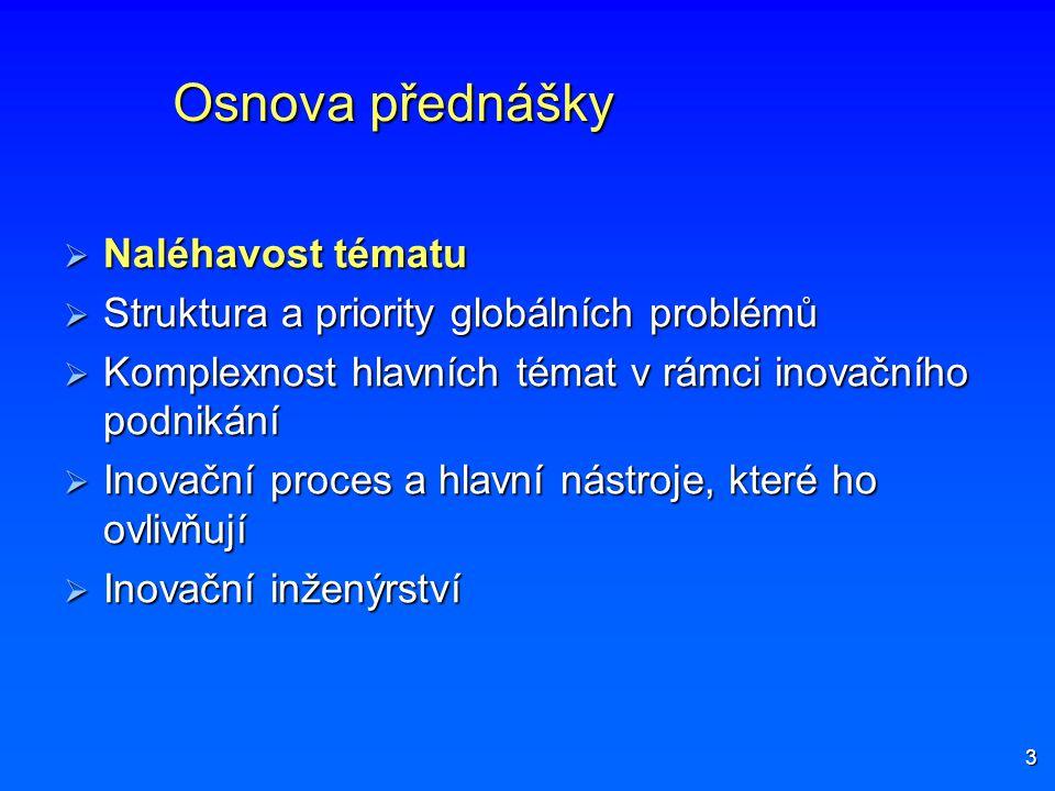 3 Osnova přednášky  Naléhavost tématu  Struktura a priority globálních problémů  Komplexnost hlavních témat v rámci inovačního podnikání  Inovační