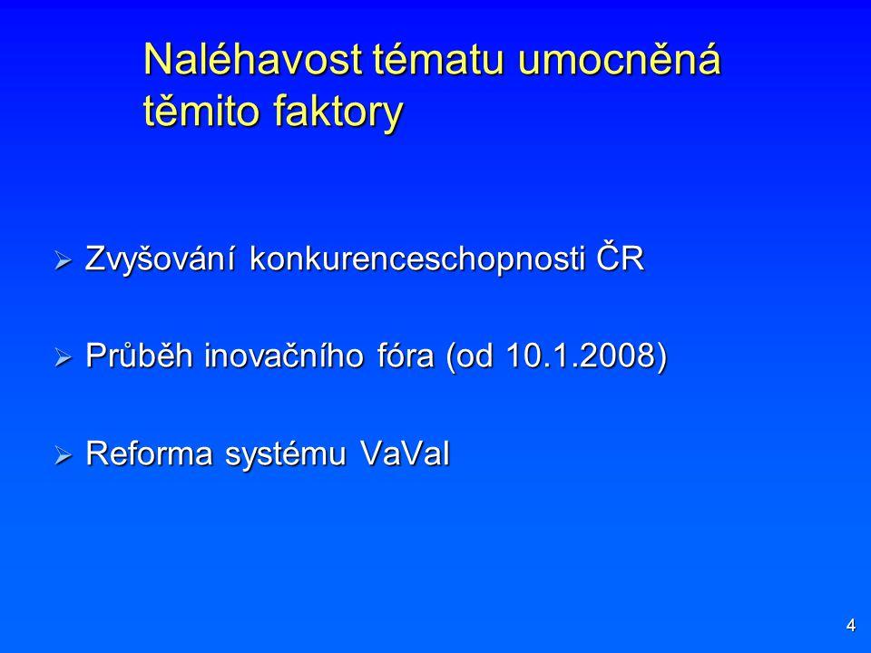 Naléhavost tématu umocněná těmito faktory  Zvyšování konkurenceschopnosti ČR  Průběh inovačního fóra (od 10.1.2008)  Reforma systému VaVaI 4