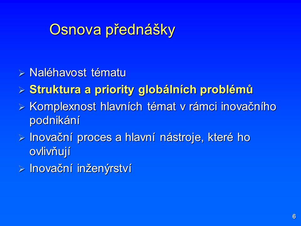6 Osnova přednášky  Naléhavost tématu  Struktura a priority globálních problémů  Komplexnost hlavních témat v rámci inovačního podnikání  Inovační