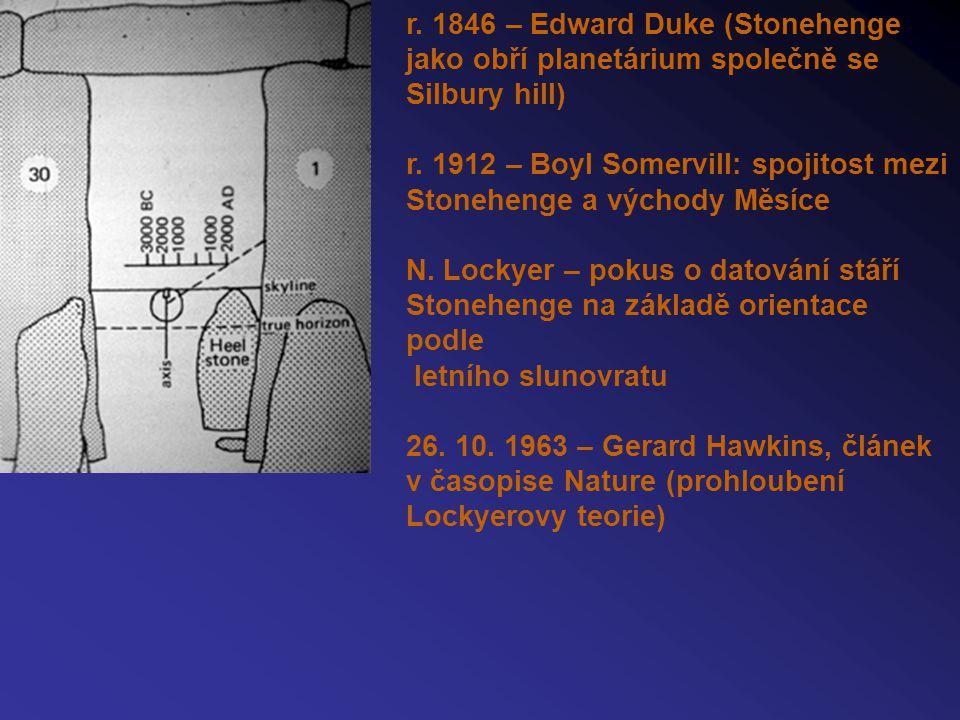 r. 1846 – Edward Duke (Stonehenge jako obří planetárium společně se Silbury hill) r. 1912 – Boyl Somervill: spojitost mezi Stonehenge a východy Měsíce