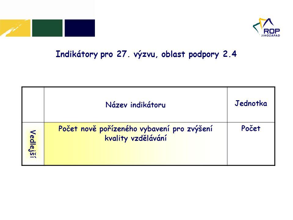 Indikátory pro 27. výzvu, oblast podpory 2.4 Název indikátoru Jednotka Vedlejší Počet nově pořízeného vybavení pro zvýšení kvality vzdělávání Počet