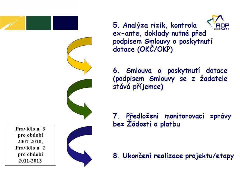 5. Analýza rizik, kontrola ex-ante, doklady nutné před podpisem Smlouvy o poskytnutí dotace (OKČ/OKP) 6. Smlouva o poskytnutí dotace (podpisem Smlouvy