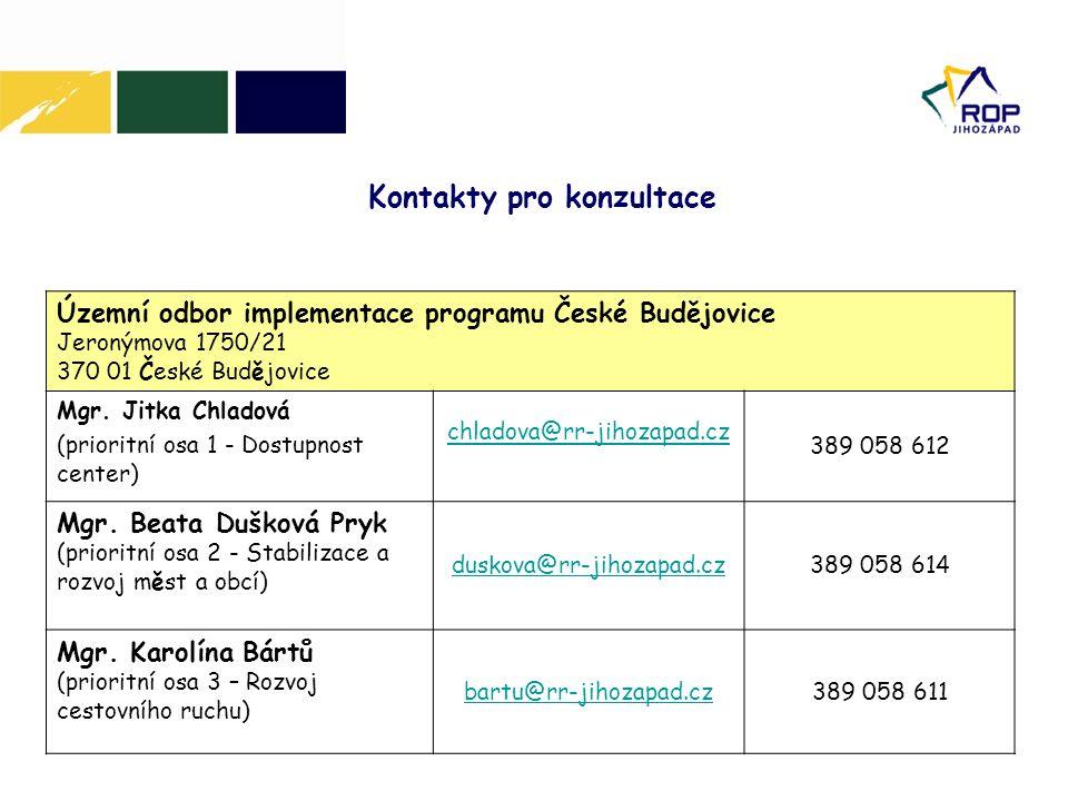 Územní odbor implementace programu České Budějovice Jeronýmova 1750/21 370 01 České Budějovice Mgr. Jitka Chladová (prioritní osa 1 - Dostupnost cente