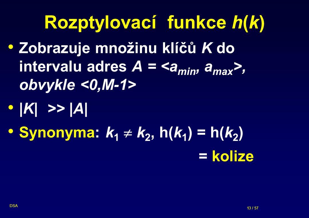 13 / 57 DSA Rozptylovací funkce h(k) Zobrazuje množinu klíčů K do intervalu adres A =, obvykle |K| >> |A| Synonyma: k 1  k 2, h(k 1 ) = h(k 2 ) = kol