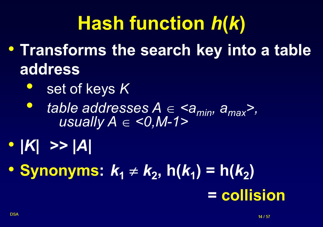 14 / 57 DSA Hash function h(k) Transforms the search key into a table address set of keys K table addresses A , usually A  |K| >> |A| Synonyms: k 1