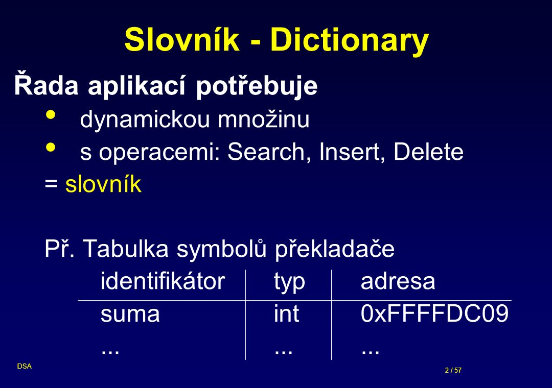 3 / 57 DSA Dictionary Many applications need dynamic set with operations: Search, Insert, Delete = dictionary Ex.