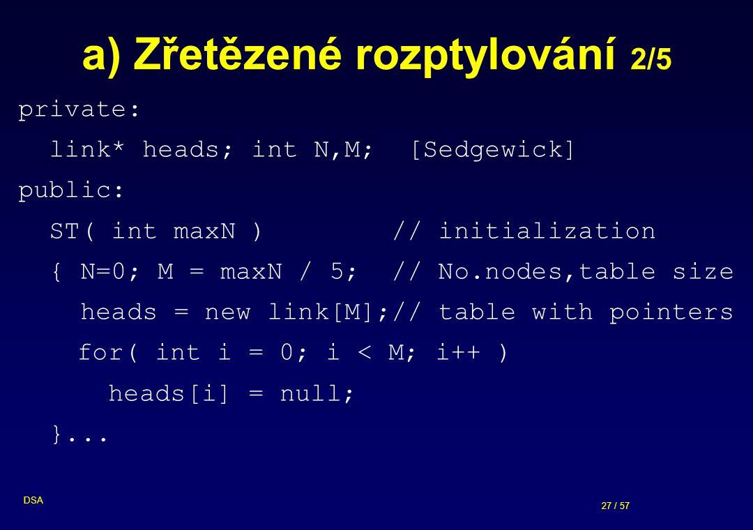27 / 57 DSA a) Zřetězené rozptylování 2/5 private: link* heads; int N,M; [Sedgewick] public: ST( int maxN ) // initialization { N=0; M = maxN / 5; //