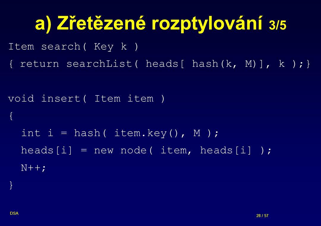 28 / 57 DSA a) Zřetězené rozptylování 3/5 Item search( Key k ) {return searchList( heads[ hash(k, M)], k );} void insert( Item item ) { int i = hash(