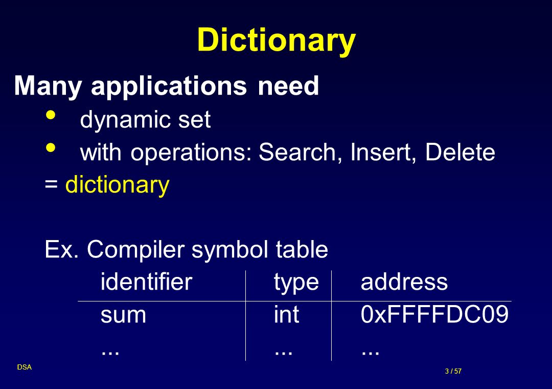 14 / 57 DSA Hash function h(k) Transforms the search key into a table address set of keys K table addresses A , usually A  |K| >> |A| Synonyms: k 1  k 2, h(k 1 ) = h(k 2 ) = collision