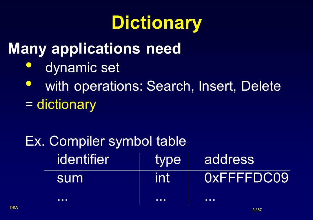 4 / 57 DSA Vyhledávání Porovnáváním klíčů  (log n) klíč prvku = hledaný klíč např.