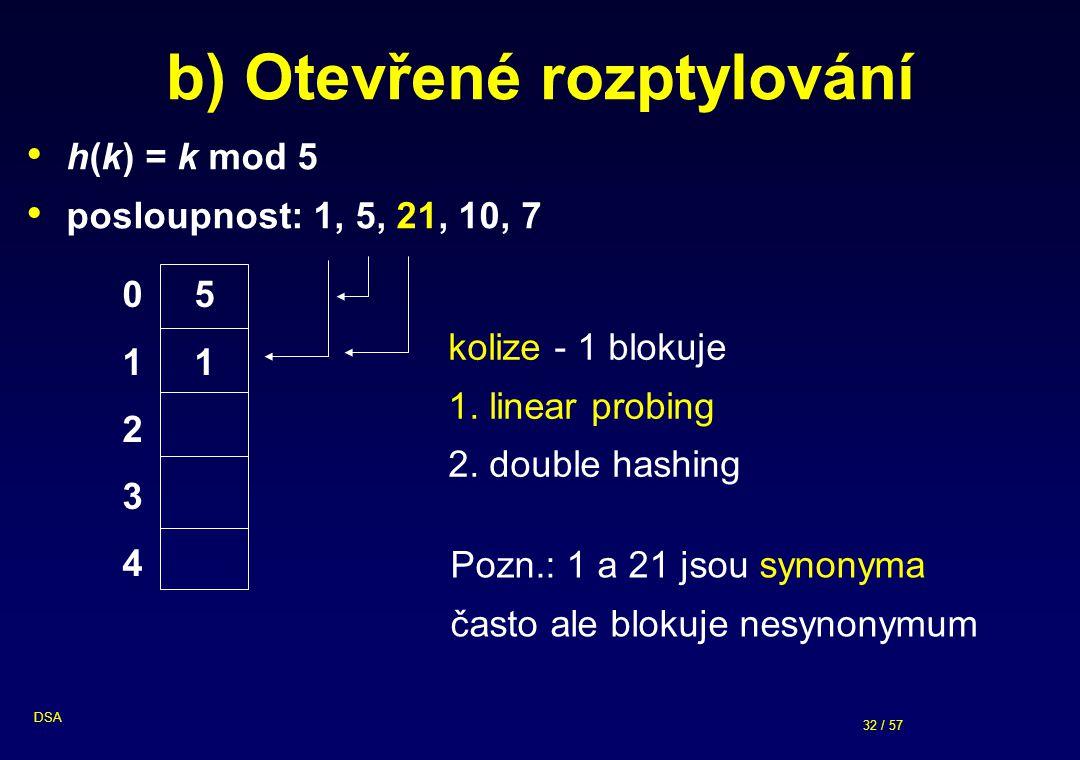 32 / 57 DSA b) Otevřené rozptylování 0 5 1 2 3 4 h(k) = k mod 5 posloupnost: 1, 5, 21, 10, 7 kolize - 1 blokuje 1. linear probing 2. double hashing Po