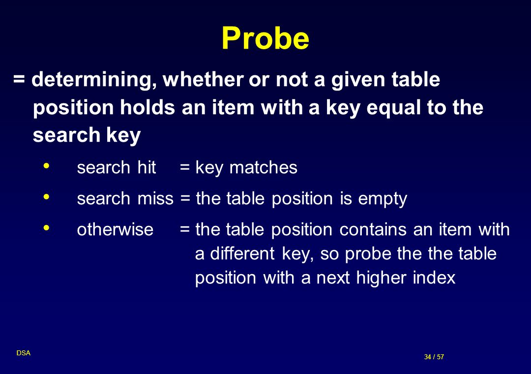 34 / 57 DSA Probe = determining, whether or not a given table position holds an item with a key equal to the search key search hit = key matches searc
