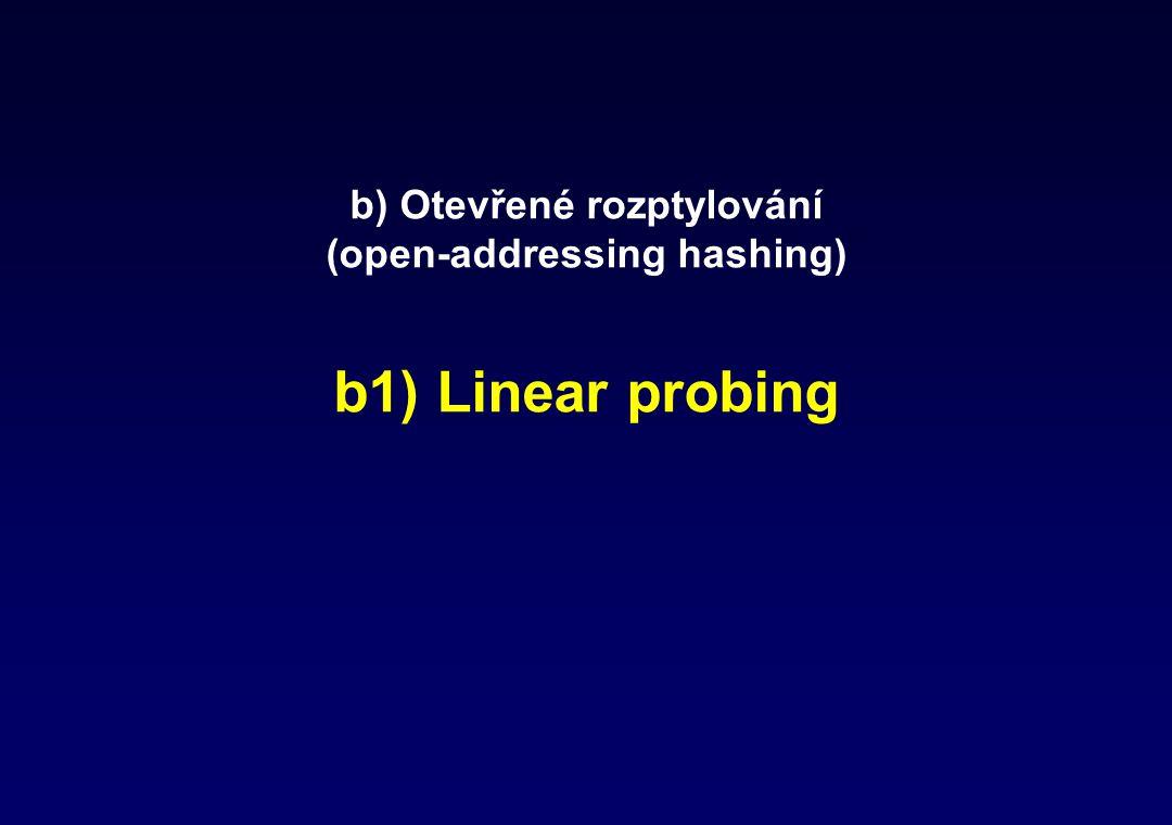 b) Otevřené rozptylování (open-addressing hashing) b1) Linear probing
