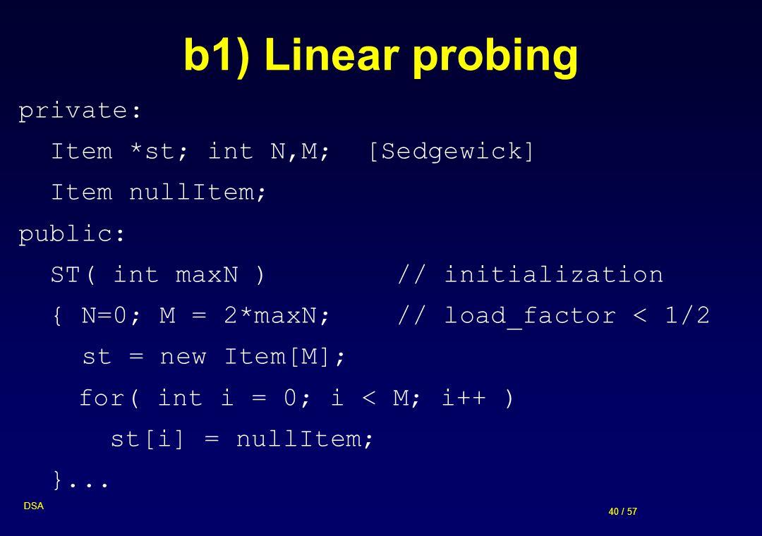 40 / 57 DSA b1) Linear probing private: Item *st; int N,M; [Sedgewick] Item nullItem; public: ST( int maxN ) // initialization { N=0; M = 2*maxN; // l
