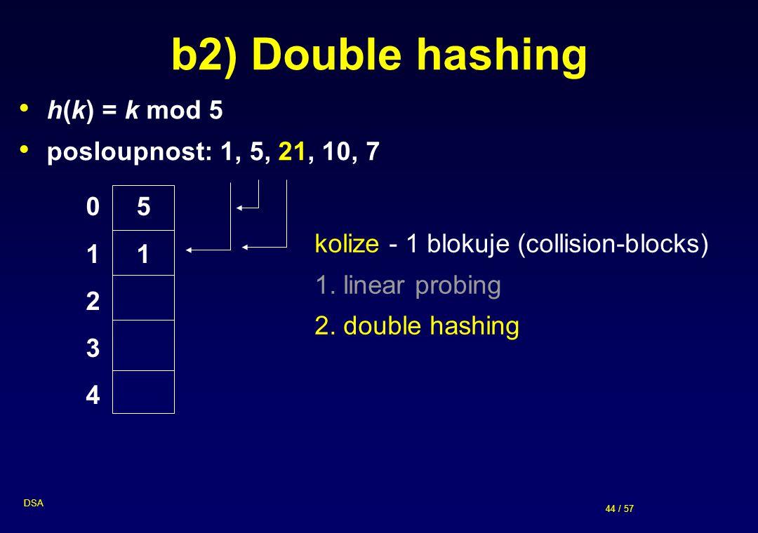 44 / 57 DSA b2) Double hashing 0 5 1 2 3 4 h(k) = k mod 5 posloupnost: 1, 5, 21, 10, 7 kolize - 1 blokuje (collision-blocks) 1. linear probing 2. doub