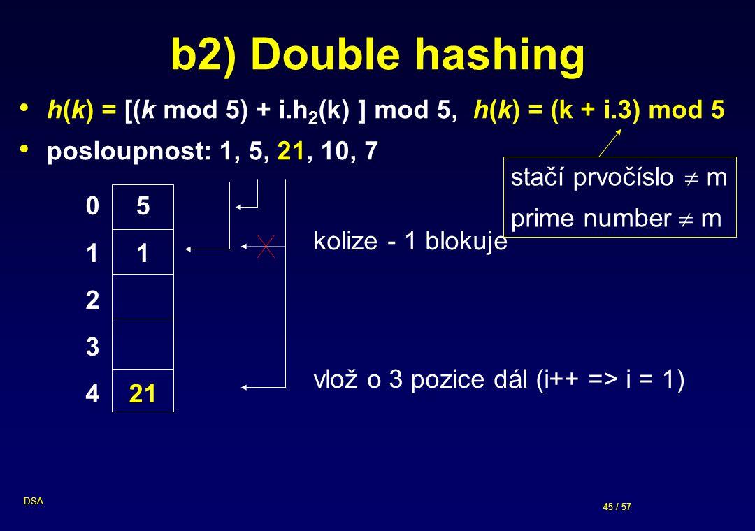 45 / 57 DSA b2) Double hashing h(k) = [(k mod 5) + i.h 2 (k) ] mod 5, h(k) = (k + i.3) mod 5 posloupnost: 1, 5, 21, 10, 7 kolize - 1 blokuje vlož o 3