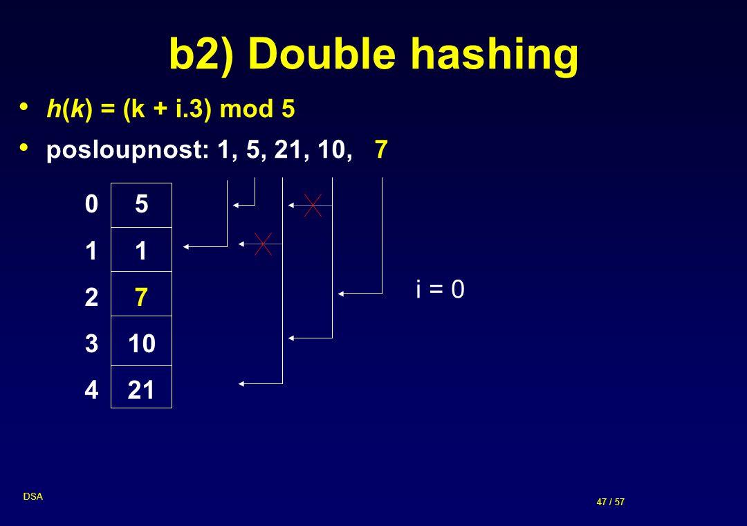 47 / 57 DSA b2) Double hashing h(k) = (k + i.3) mod 5 posloupnost: 1, 5, 21, 10, 7 i = 0 0 5 1 2 7 3 10 4 21